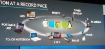 intel idf platforms