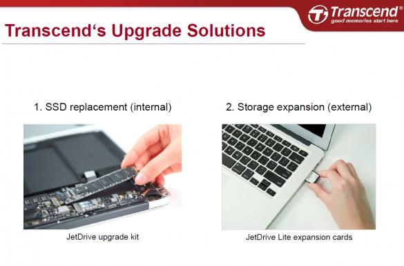 Transcend JetDrive и JetDrive Lite
