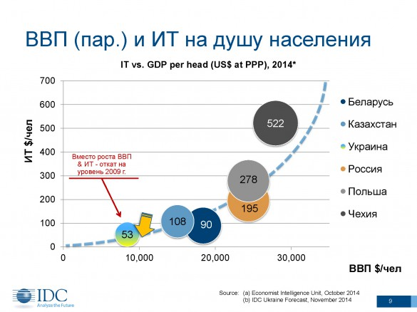 IDC-EGAR Technology-2014-09