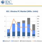 IDC-PC-market-ucr-iiiq-2014