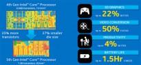 Intel Core пятого поколения 14 нм
