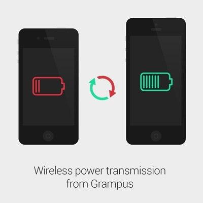 Grampus Power Transmission
