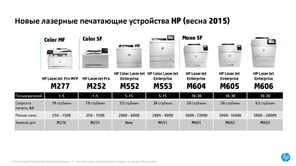 1 HP New Products Spring 2015