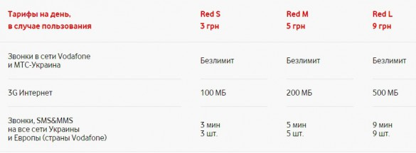 mts ua vodafone 1 day