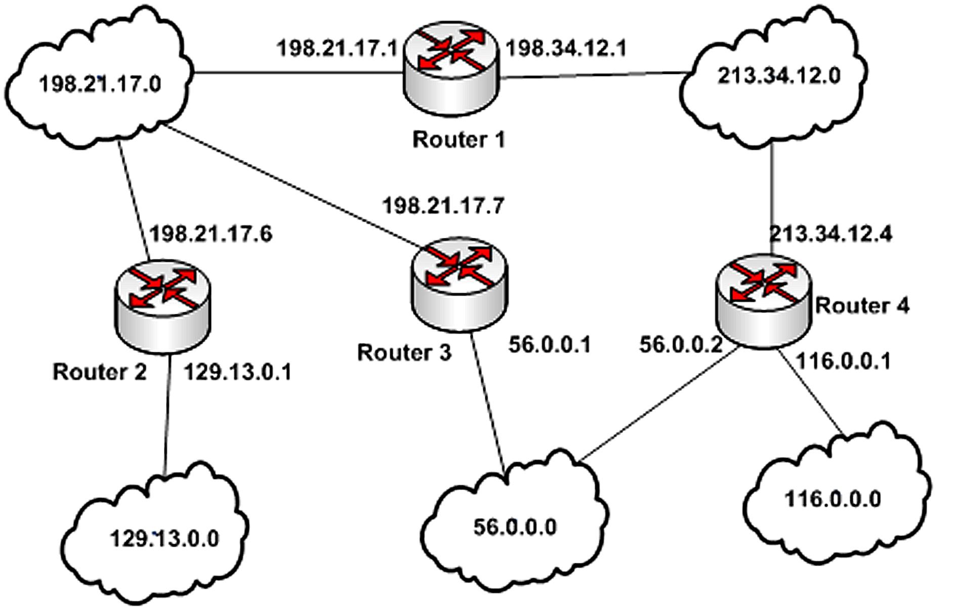 схема сетей с коммутацией каналов