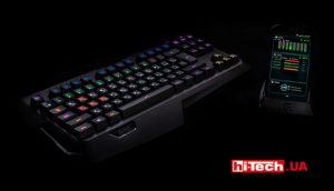 Механическая клавиатура Logitech G410 Atlas Spectrum