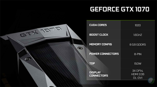 характеристики Nvidia GeForce GTX 1070