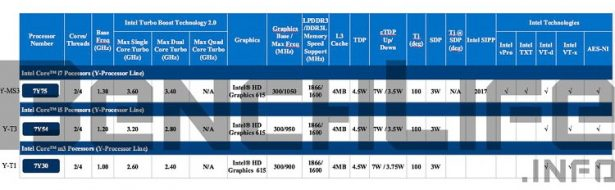 Intel Kaby Lake Apollo Lake 05