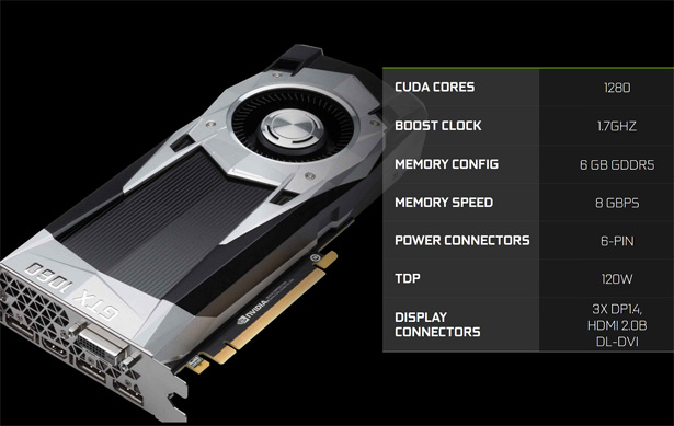 NVIDIA GeForce GTX 1060 spec
