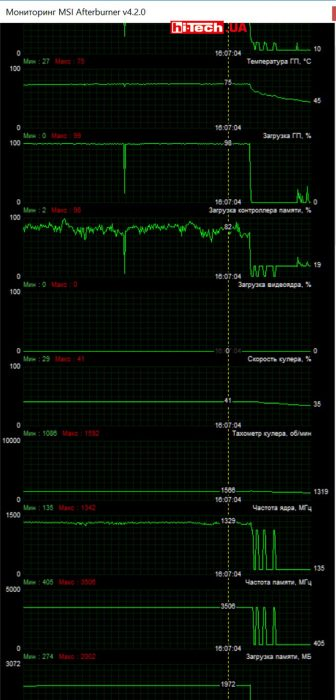 ASUS TURBO-GTX 960-2GD5 (MSI Afterburner)