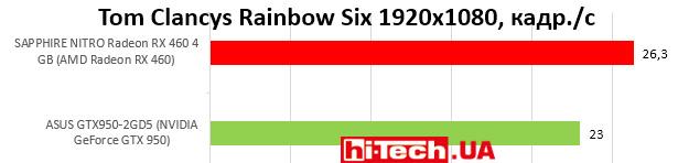 Tom Clancys Rainbow Six 1920х1080