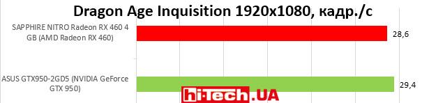 Dragon Age Inquisition 1920х1080