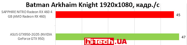 Batman Arkhaim Knight 1920х1080