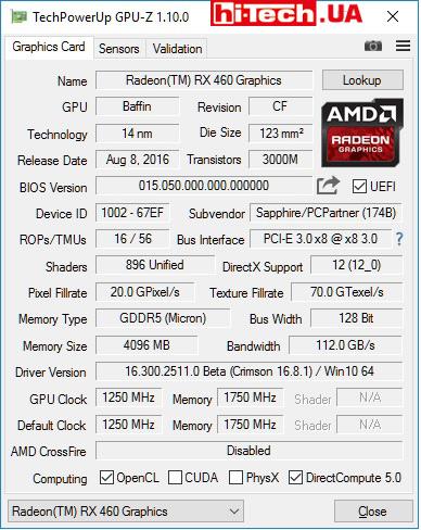 Параметры SAPPHIRE NITRO Radeon RX 460 4 GB по данным GPU-Z