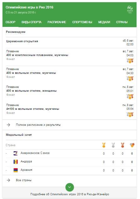 olimpic games rio 2016