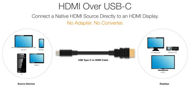 HDMI-Over-USB-Type-C1