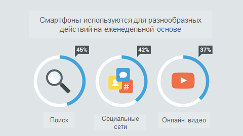 google-internet-ukraine-2016-02