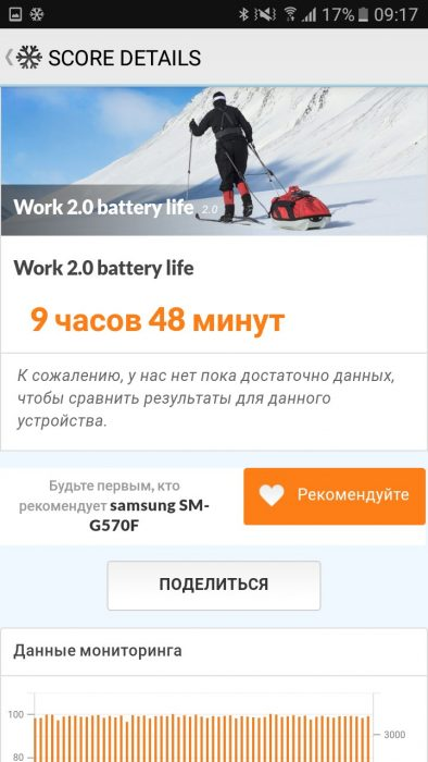 samsung-galaxy-j5-prime-battery-test-1
