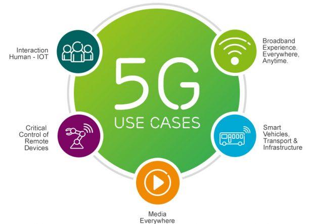 Вгосударстве Украина готовлятся квнедрению 5G