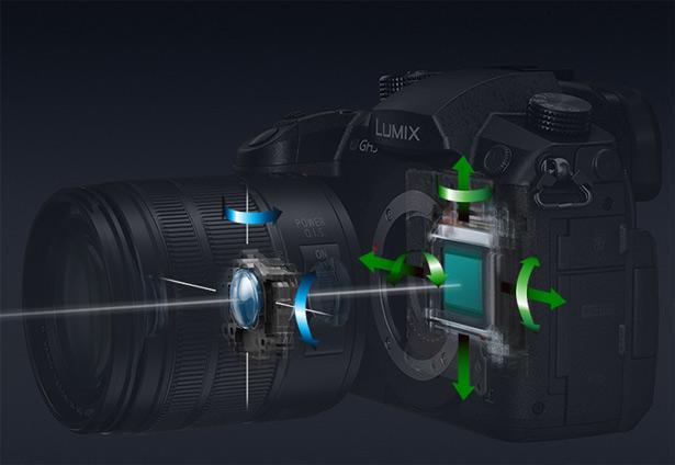 Система стабилизации изображения Dual I.S.2
