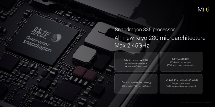 Xiaomi Mi 6 с чипсетом Snapdragon 835