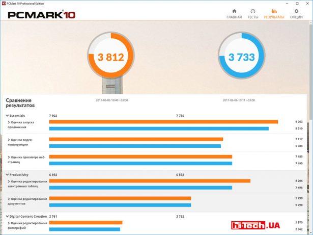 Прямое сравнение двух результатов в самом приложении PCMark 10