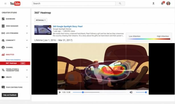youtube 360 video statistic