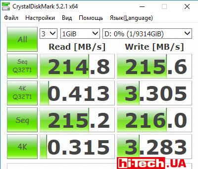 Производительность в CrystalDiskMark
