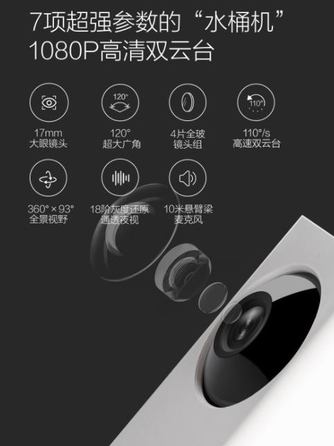 PTZ-Smart-Camera