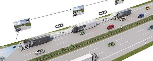 Daimler Trucks platooning 2