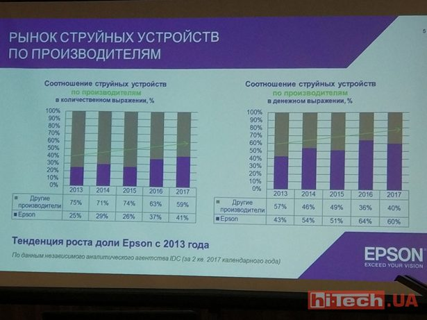 Epson Kyiv sept 2017 05
