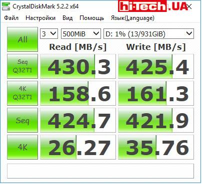Измерение производительности накопителя Samsung Portable SSD T5 в приложении CrystalDiskMark