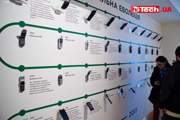 Эволюция мобилок от 1983 года до наших дней.