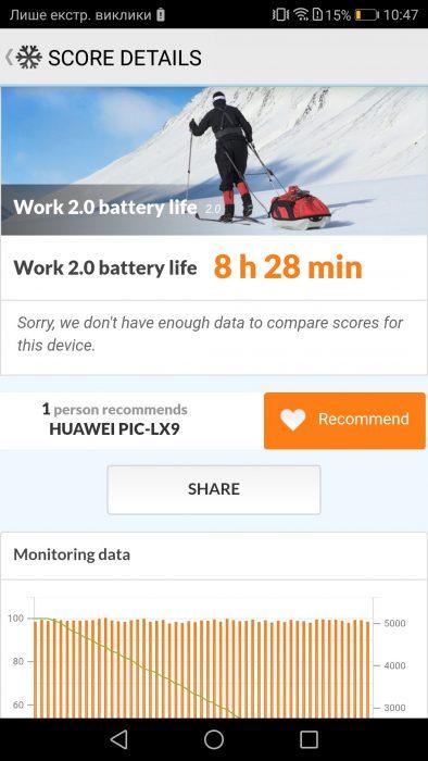 Huawei Nova 2 benchmarks 10