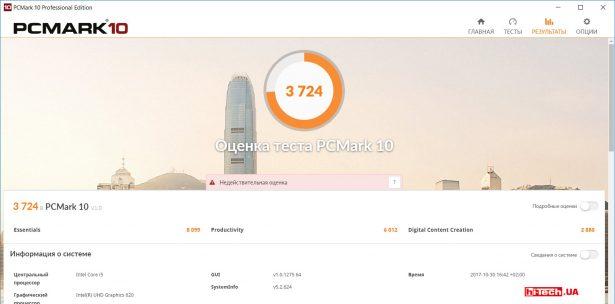 Оценка производительности Lenovo Yoga 920 в основном тесте PCMark 10