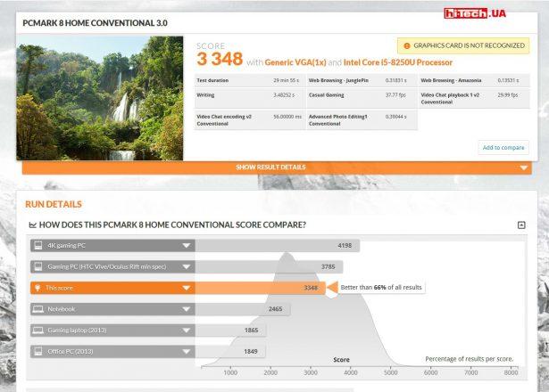 Оценка производительности Lenovo Yoga 920 в тесте PCMark 8 Home
