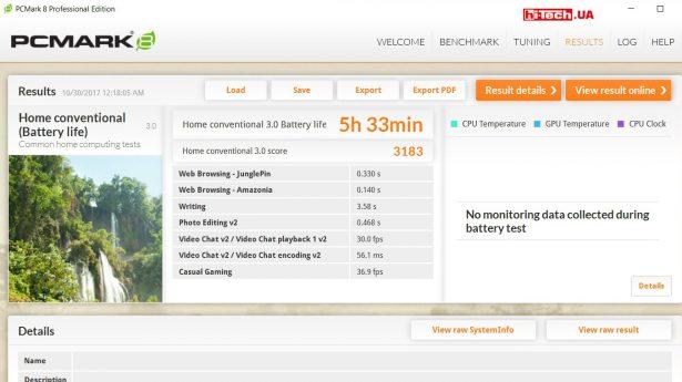 Время автономной работы Lenovo Yoga 920