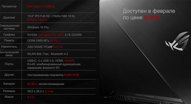 Основные характеристики Разъемы ASUS ROG Strix GL503VS