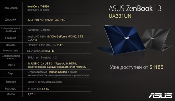 Основные характеристикиASUS ZenBook 13 UX331UN