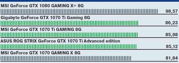 GTX-1070Ti-GTAV