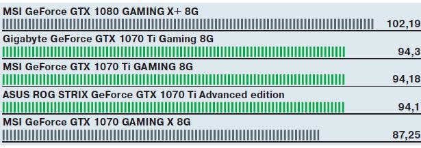 GTX-1070Ti-Hitman-2016