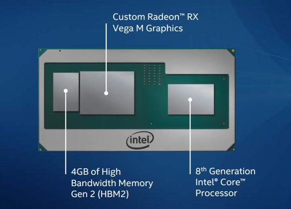 Структура процессора Intel с графикой Radeon RX Vega M