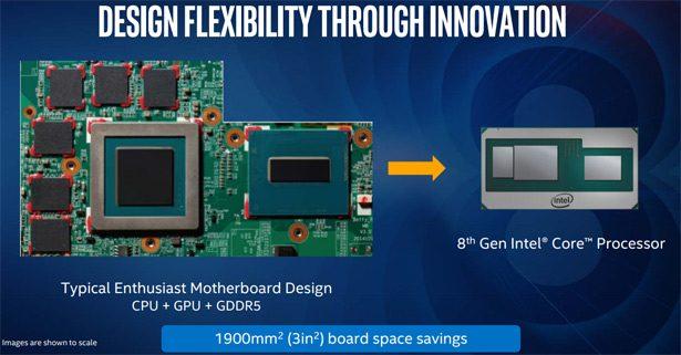 Сравнение традиционной связки из CPU, дискретного видеоадаптера, видеопамяти на плате и нового процессора Intel
