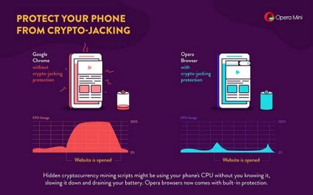 Opera Mini cryptojacking