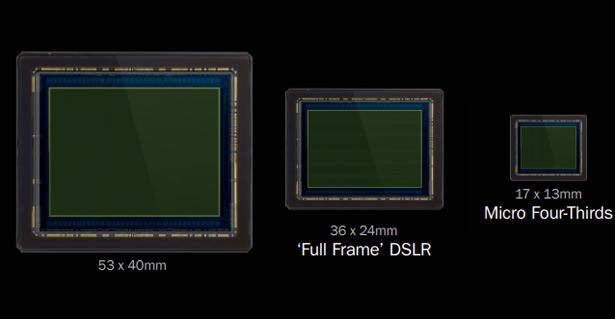 Сравнение размеров матриц (сенсоров) среднеформатной камеры Hasselblad H6D-400c, полнокадровой камеры и камеры системы Micro Four Thirds (Panasonic, Olympus и др.)