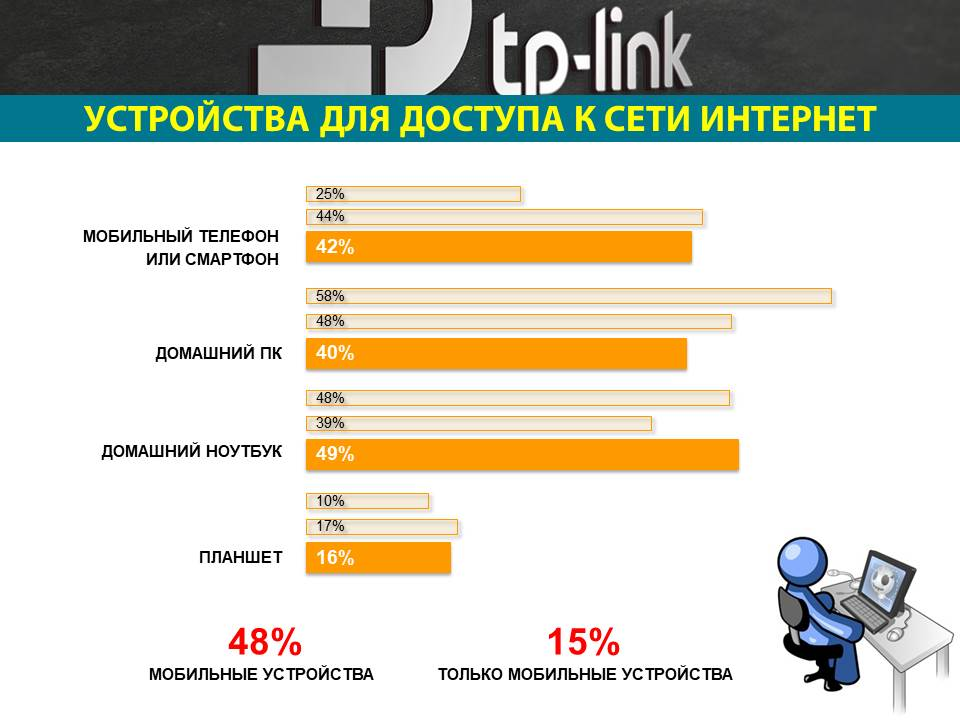 !!TP-LINK Ukraine Press-Lunch Feb 2018 V1.1