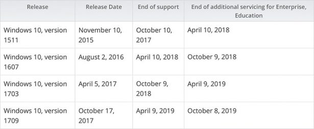 windows 2018 updates