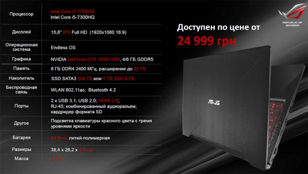 Основные характеристики ASUS FX503