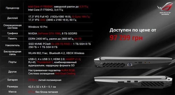 Основные характеристики ASUS ROG G703