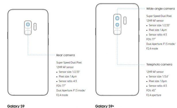 Отличия камер Samsung Galaxy S9 и Galaxy S9+